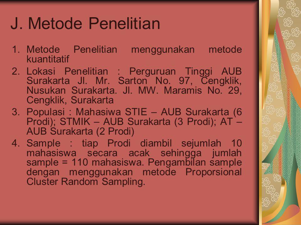 J. Metode Penelitian Metode Penelitian menggunakan metode kuantitatif