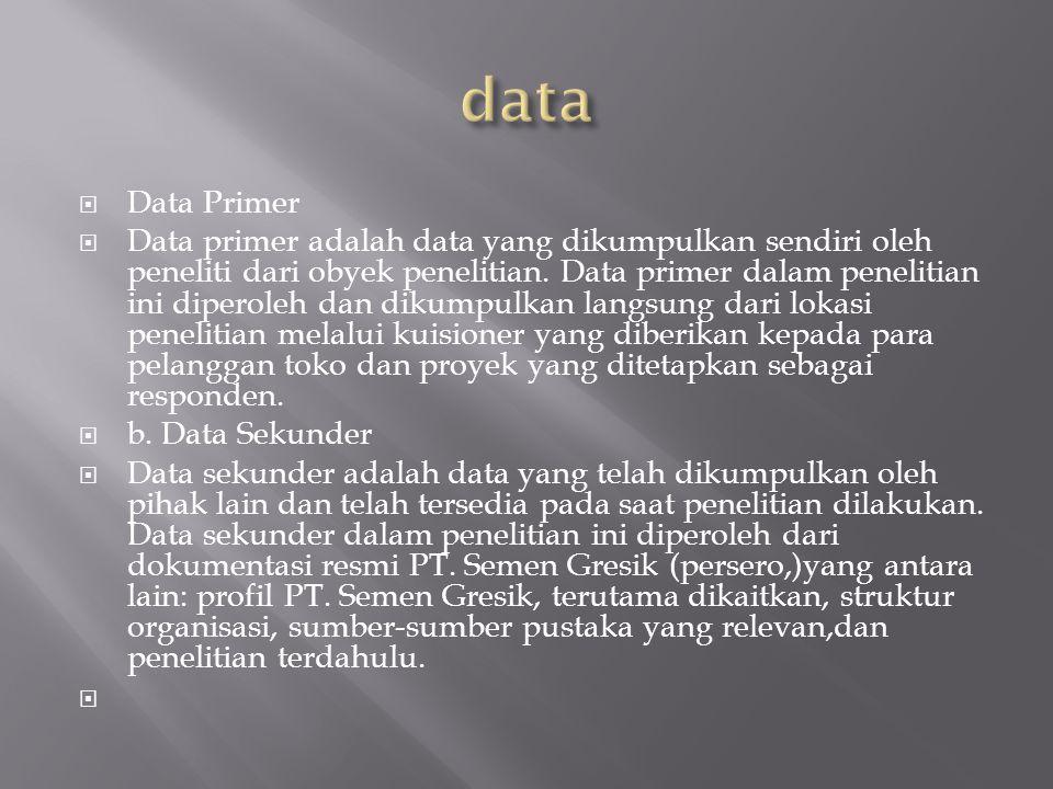data Data Primer.