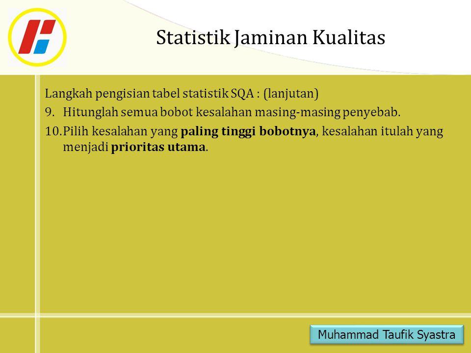 Statistik Jaminan Kualitas