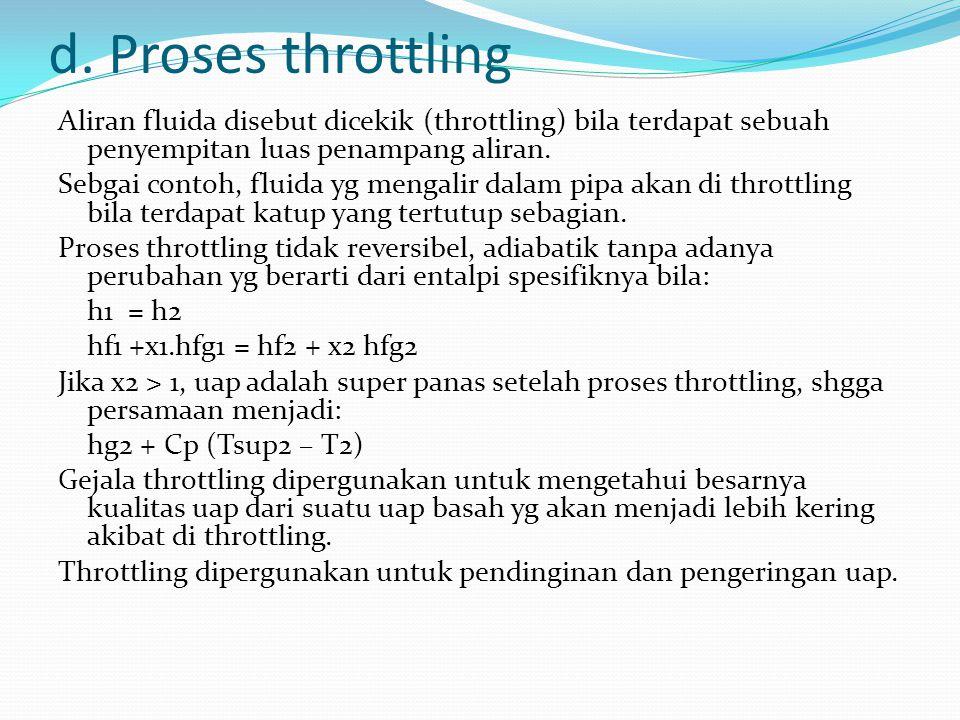 d. Proses throttling