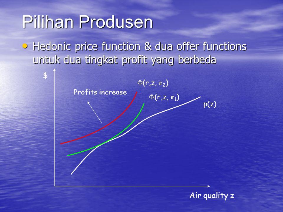 Pilihan Produsen Hedonic price function & dua offer functions untuk dua tingkat profit yang berbeda.