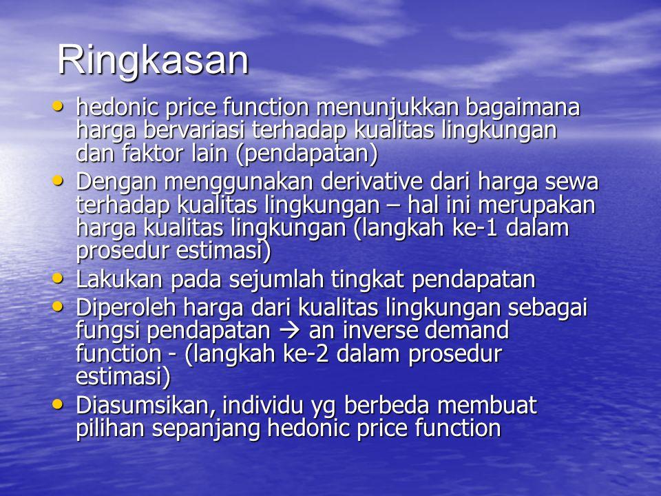 Ringkasan hedonic price function menunjukkan bagaimana harga bervariasi terhadap kualitas lingkungan dan faktor lain (pendapatan)