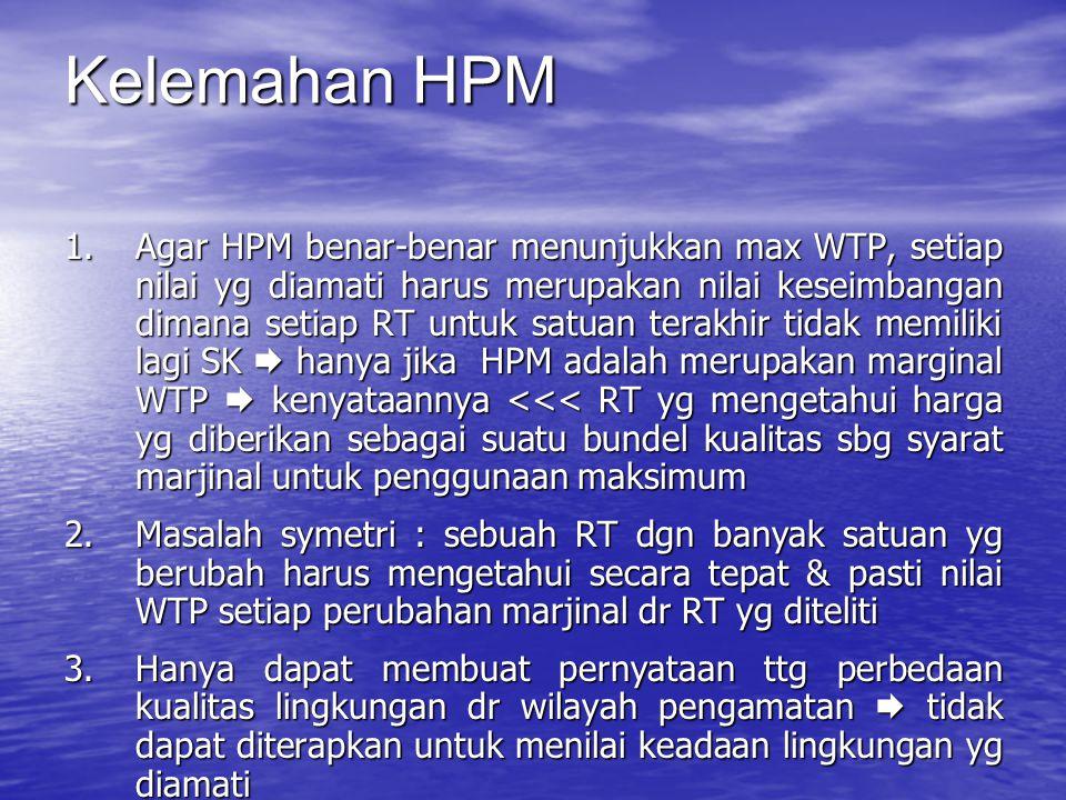 Kelemahan HPM