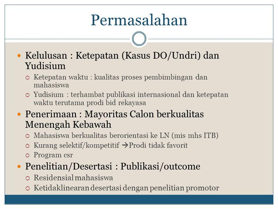 Permasalahan Kelulusan : Ketepatan (Kasus DO/Undri) dan Yudisium