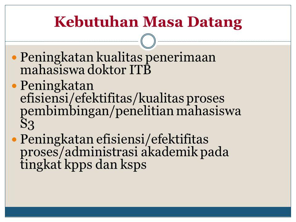 Kebutuhan Masa Datang Peningkatan kualitas penerimaan mahasiswa doktor ITB.