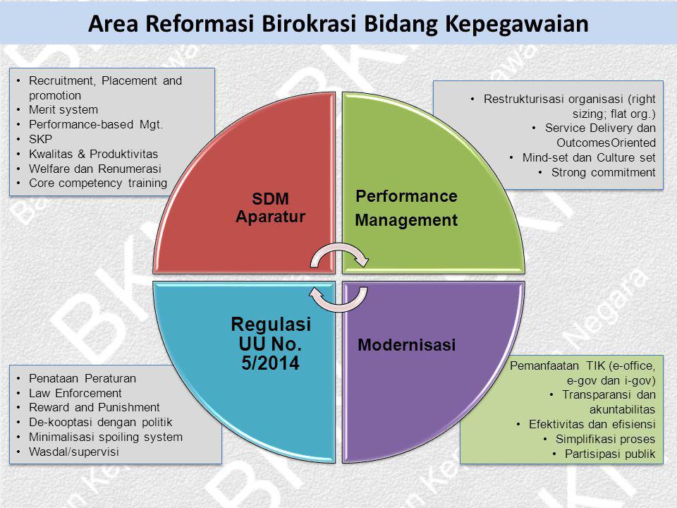 Area Reformasi Birokrasi Bidang Kepegawaian