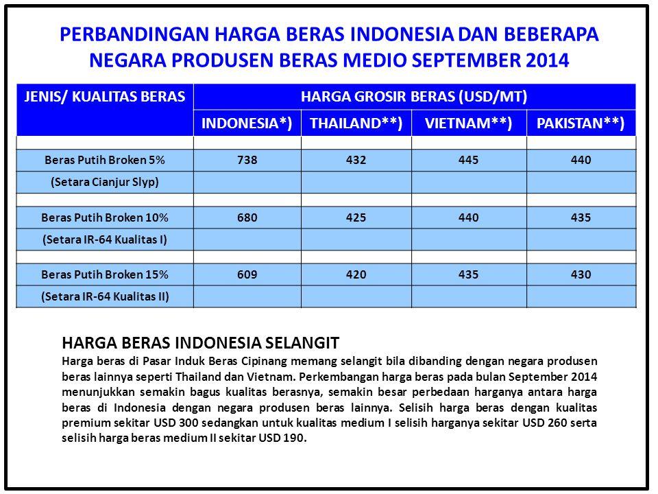 PERBANDINGAN HARGA BERAS INDONESIA DAN BEBERAPA NEGARA PRODUSEN BERAS MEDIO SEPTEMBER 2014