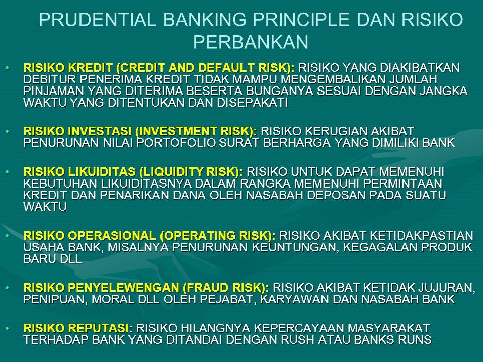 PRUDENTIAL BANKING PRINCIPLE DAN RISIKO PERBANKAN