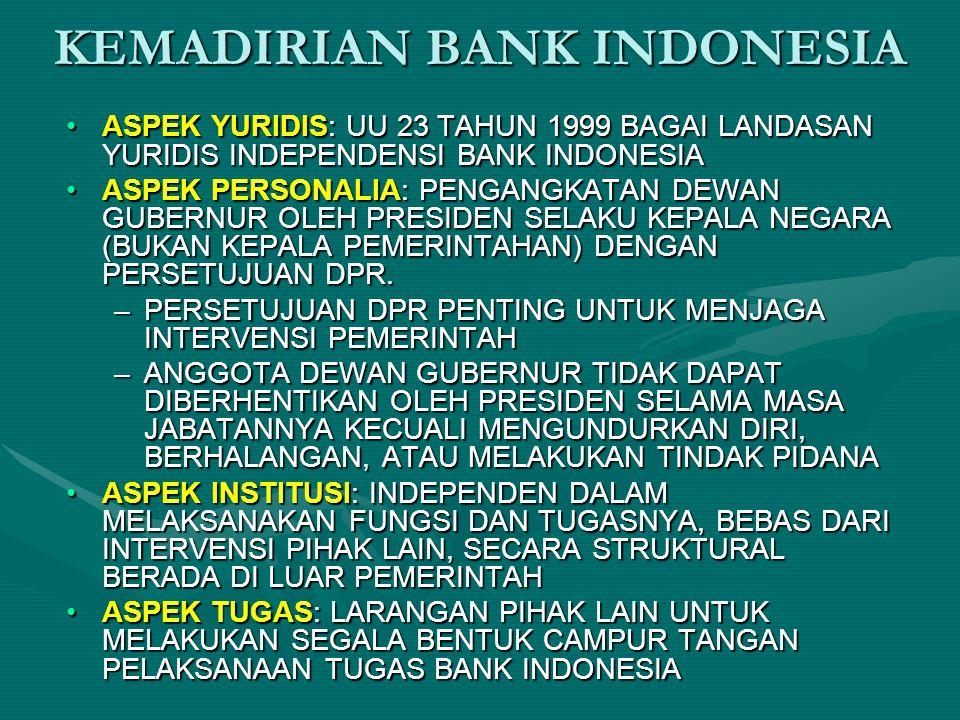 KEMADIRIAN BANK INDONESIA