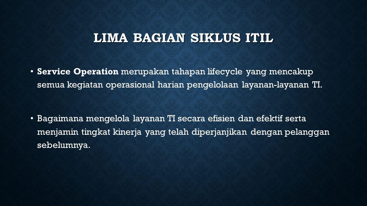 Lima Bagian Siklus ITIL