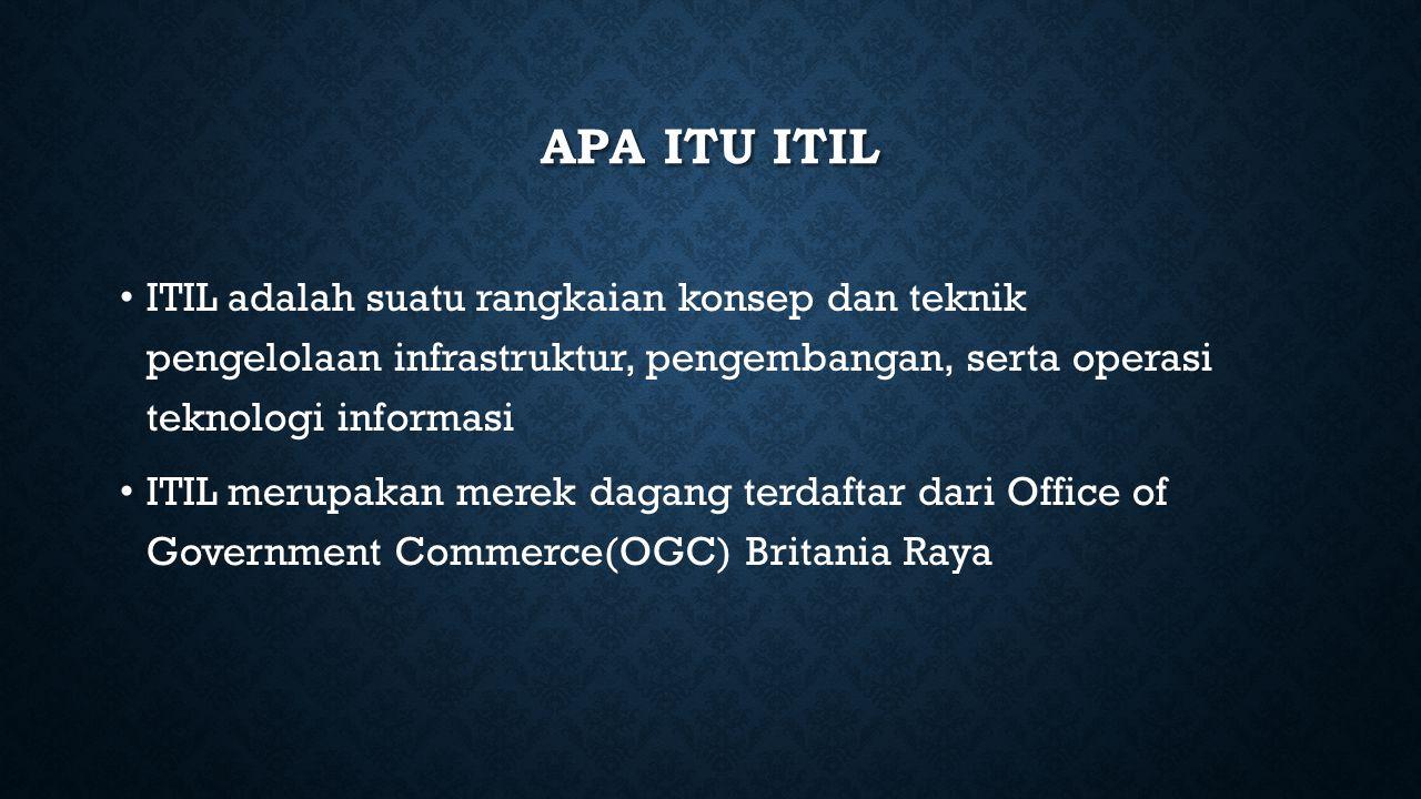 APA Itu ITIL ITIL adalah suatu rangkaian konsep dan teknik pengelolaan infrastruktur, pengembangan, serta operasi teknologi informasi.