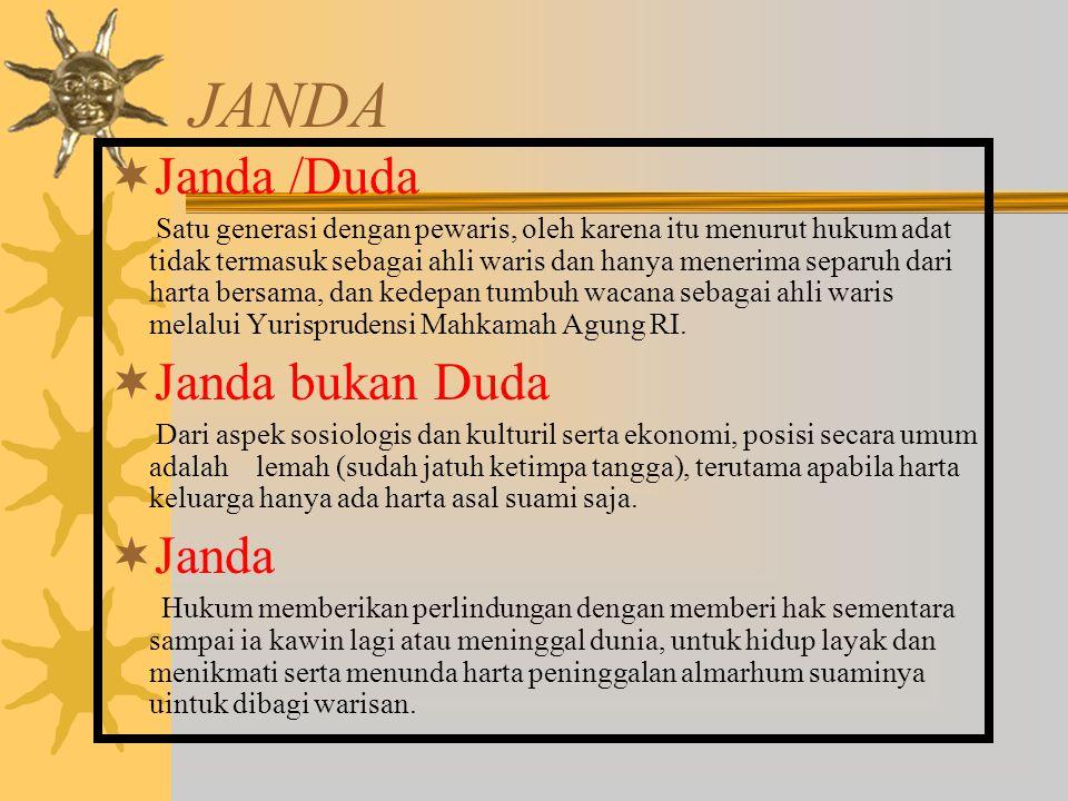 JANDA Janda /Duda Janda bukan Duda Janda