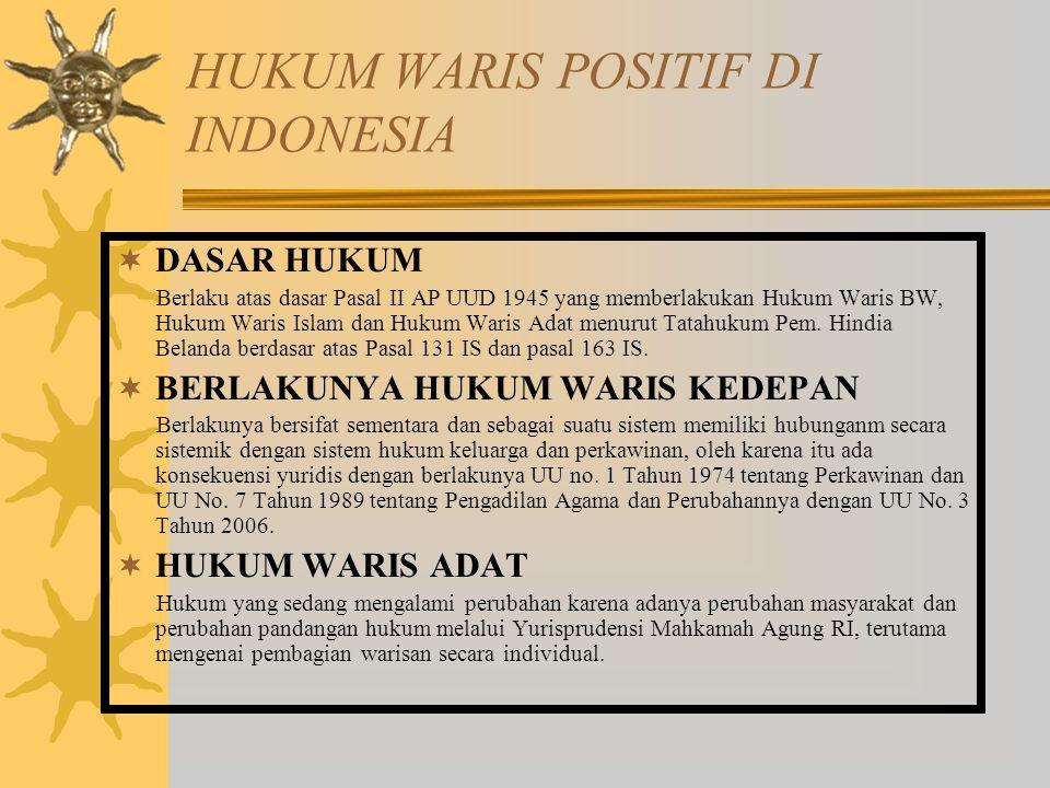 HUKUM WARIS POSITIF DI INDONESIA