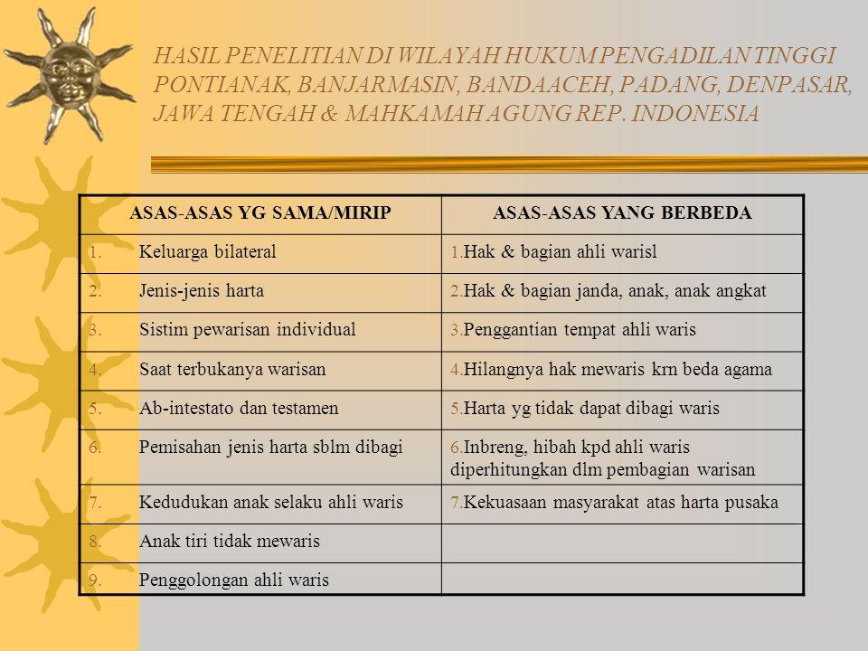 ASAS-ASAS YG SAMA/MIRIP ASAS-ASAS YANG BERBEDA