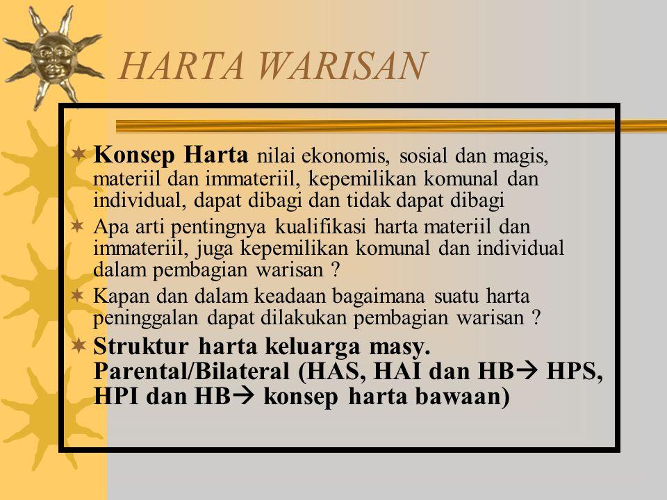 HARTA WARISAN