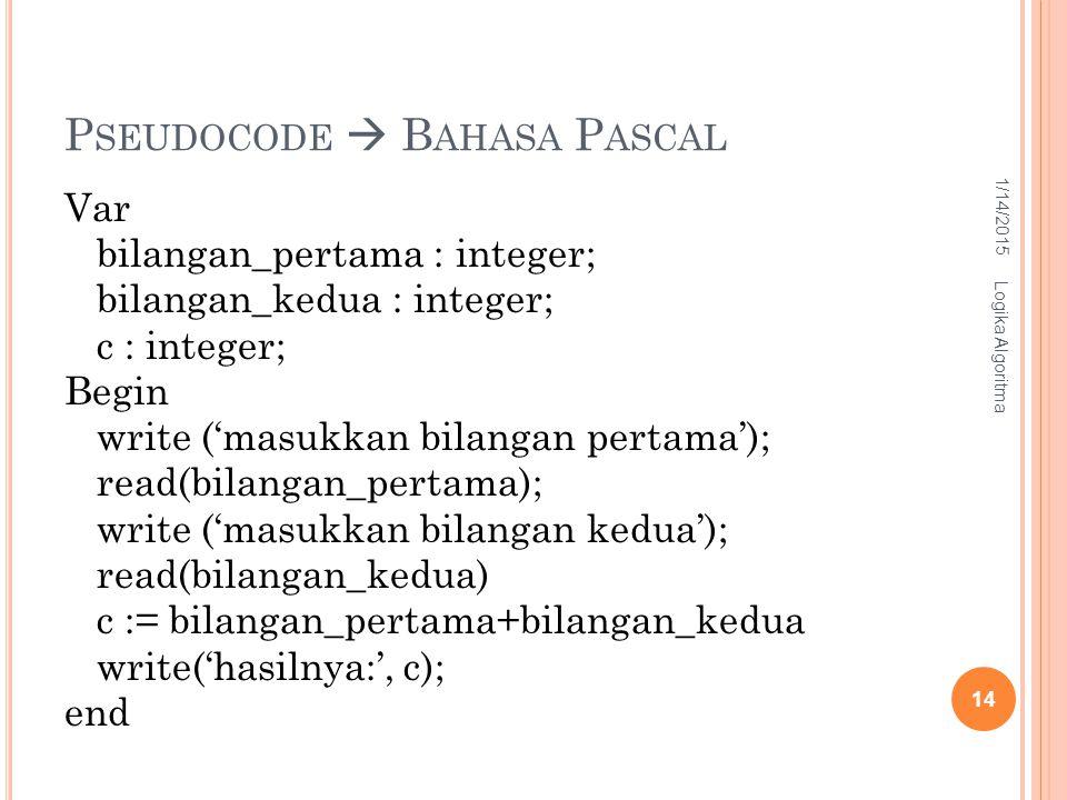 Pseudocode  Bahasa Pascal