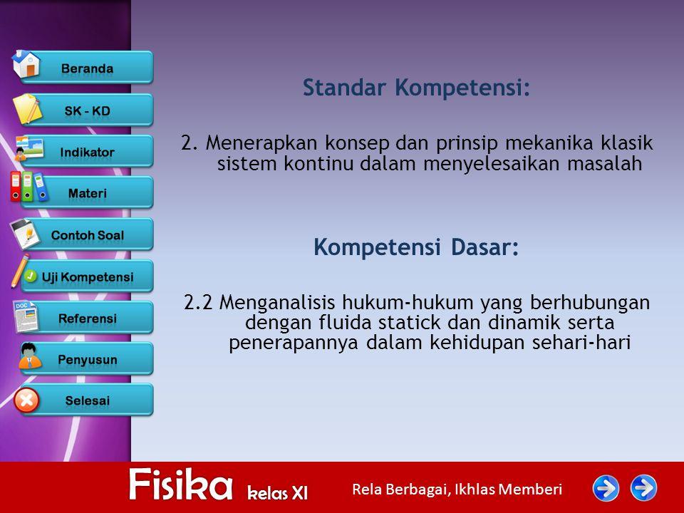 Standar Kompetensi: Kompetensi Dasar:
