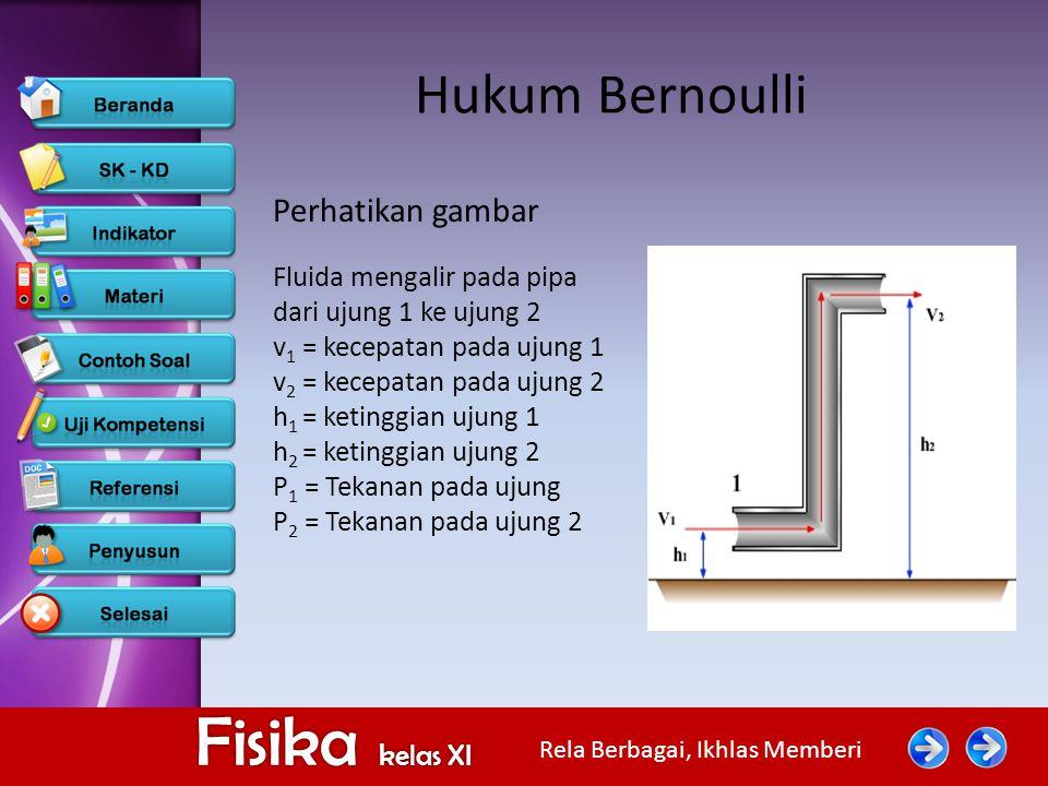Hukum Bernoulli Perhatikan gambar