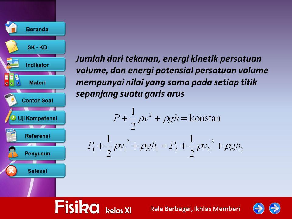 Jumlah dari tekanan, energi kinetik persatuan volume, dan energi potensial persatuan volume mempunyai nilai yang sama pada setiap titik sepanjang suatu garis arus