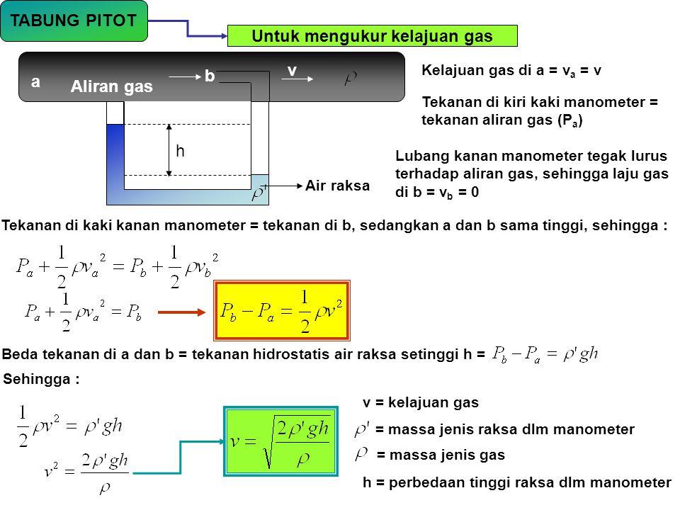 Untuk mengukur kelajuan gas