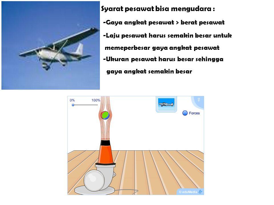 Syarat pesawat bisa mengudara :