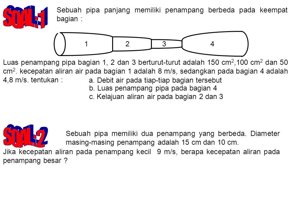 Sebuah pipa panjang memiliki penampang berbeda pada keempat bagian :