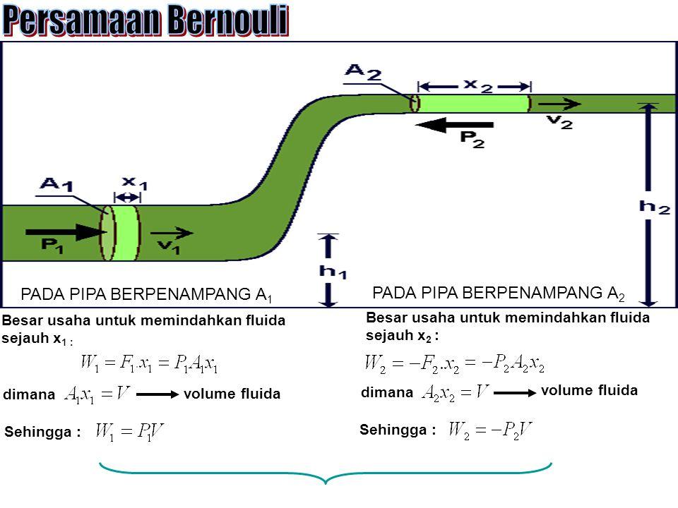 Persamaan Bernouli PADA PIPA BERPENAMPANG A1 PADA PIPA BERPENAMPANG A2