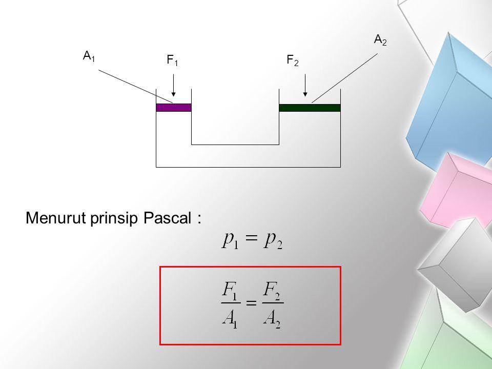 Menurut prinsip Pascal :