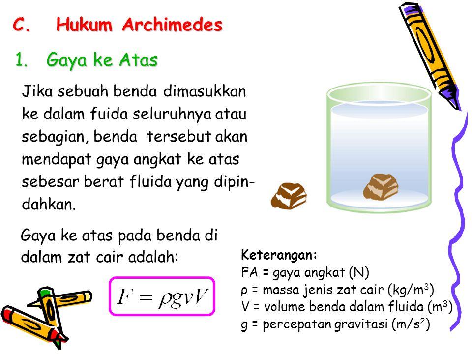 Hukum Archimedes Gaya ke Atas