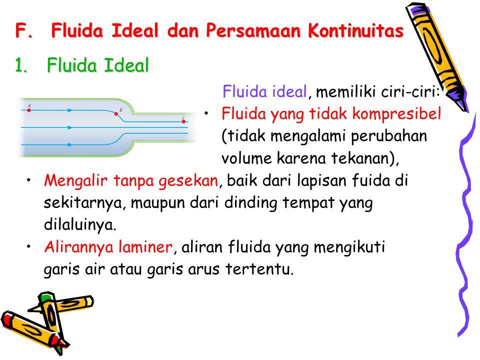 Fluida Ideal dan Persamaan Kontinuitas