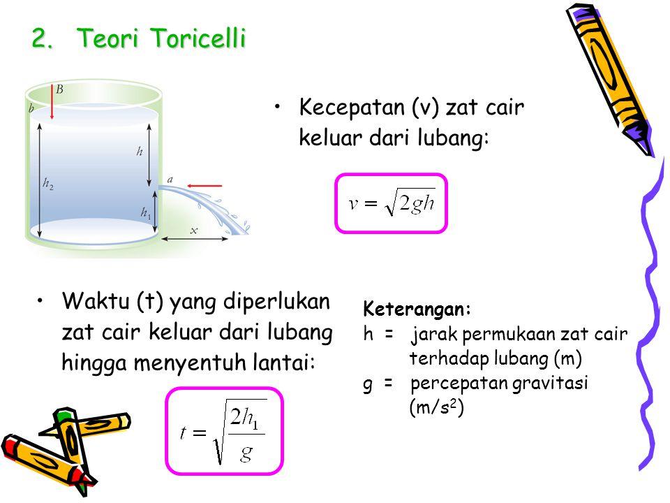 Teori Toricelli Kecepatan (v) zat cair keluar dari lubang: