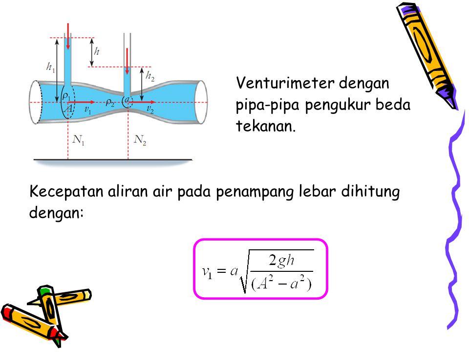 Venturimeter dengan pipa-pipa pengukur beda tekanan.