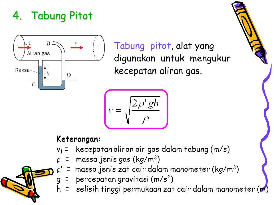Tabung Pitot Tabung pitot, alat yang digunakan untuk mengukur