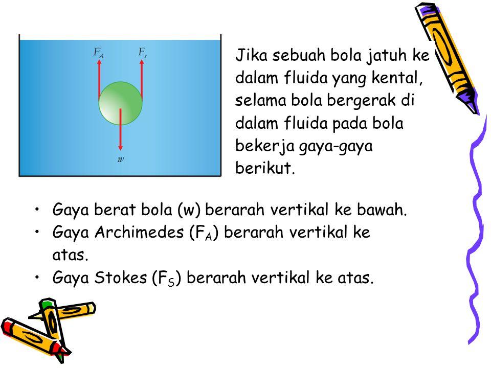 Jika sebuah bola jatuh ke dalam fluida yang kental, selama bola bergerak di dalam fluida pada bola bekerja gaya-gaya berikut.