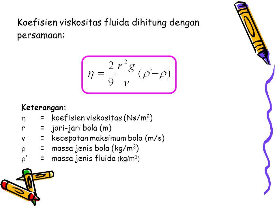 Koefisien viskositas fluida dihitung dengan persamaan: