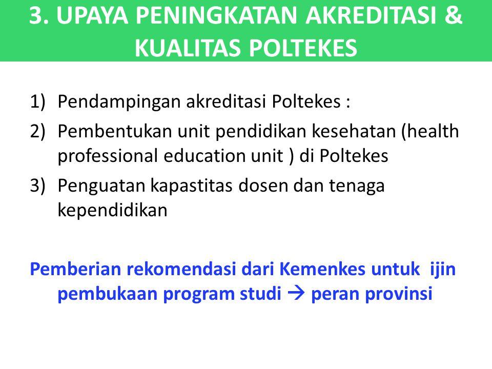 3. UPAYA PENINGKATAN AKREDITASI & KUALITAS POLTEKES