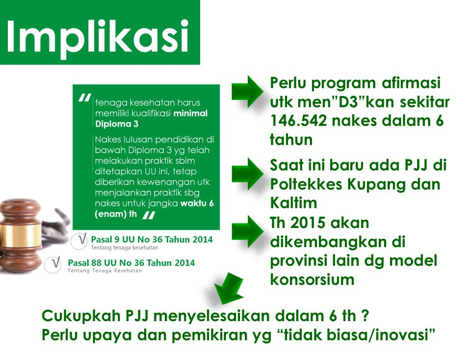 Implikasi Perlu program afirmasi utk men D3 kan sekitar 146.542 nakes dalam 6 tahun. Saat ini baru ada PJJ di Poltekkes Kupang dan Kaltim.