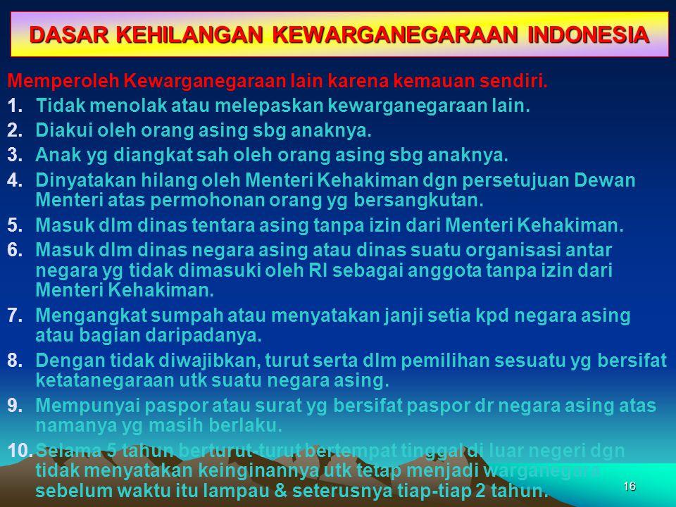 DASAR KEHILANGAN KEWARGANEGARAAN INDONESIA