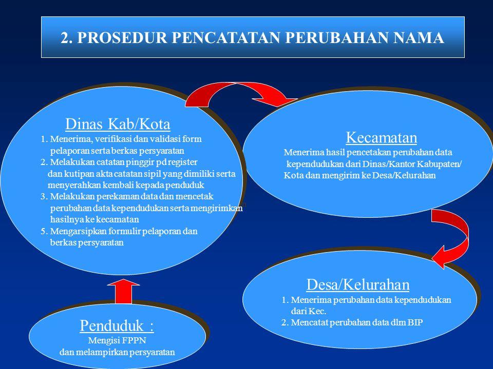 2. PROSEDUR PENCATATAN PERUBAHAN NAMA