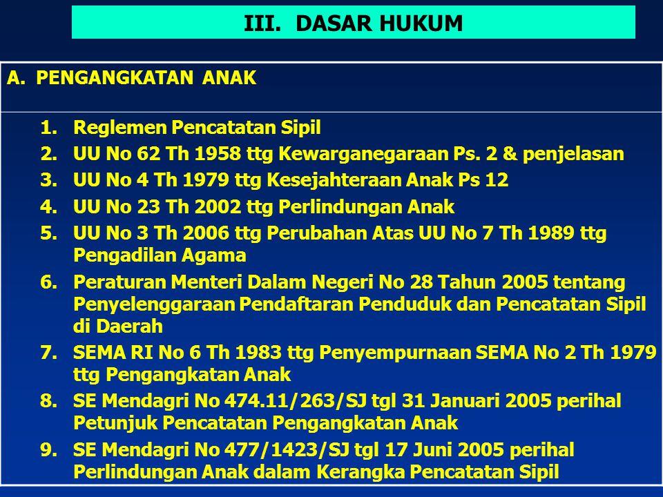 III. DASAR HUKUM A. PENGANGKATAN ANAK Reglemen Pencatatan Sipil