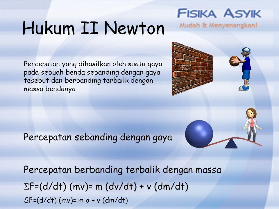 Hukum II Newton Percepatan sebanding dengan gaya