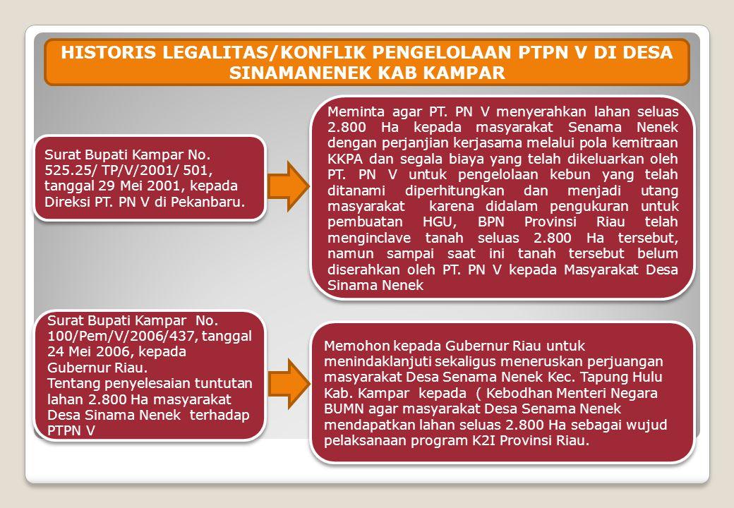 HISTORIS LEGALITAS/KONFLIK PENGELOLAAN PTPN V DI DESA SINAMANENEK KAB KAMPAR