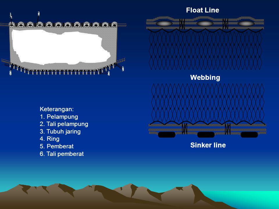 Float Line Webbing Sinker line Keterangan: 1. Pelampung