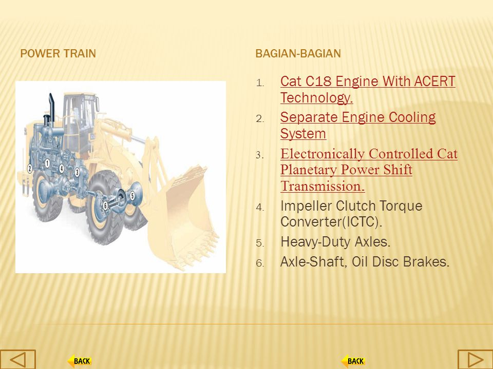 Cat C18 Engine With ACERT Technology. Separate Engine Cooling System