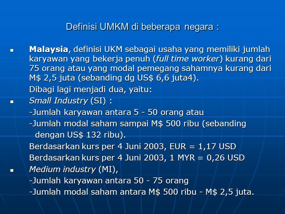 Definisi UMKM di beberapa negara :