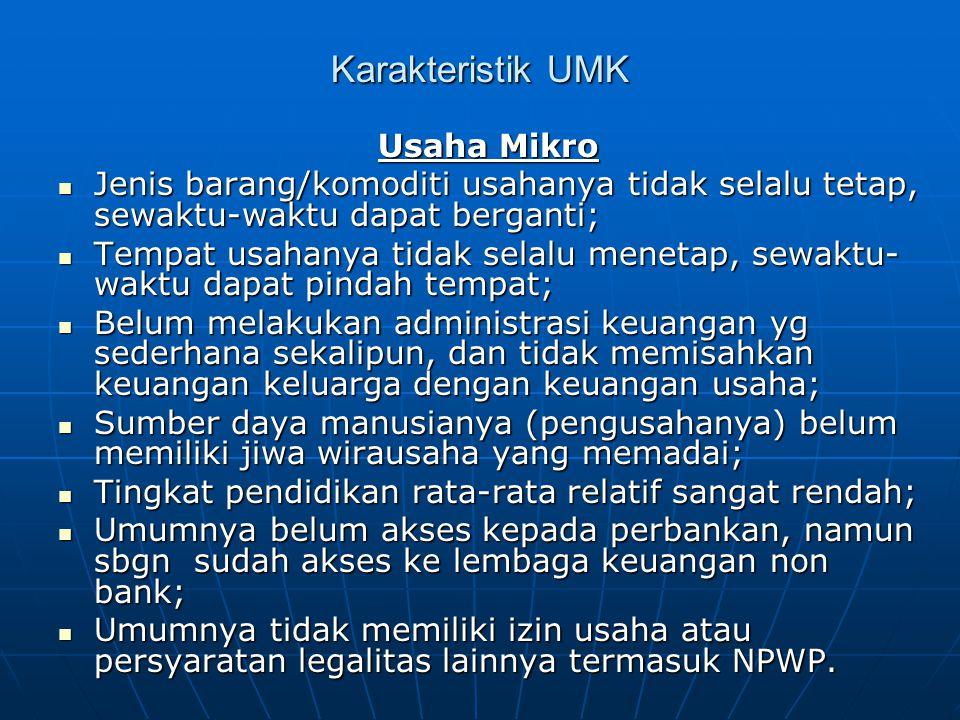Karakteristik UMK Usaha Mikro