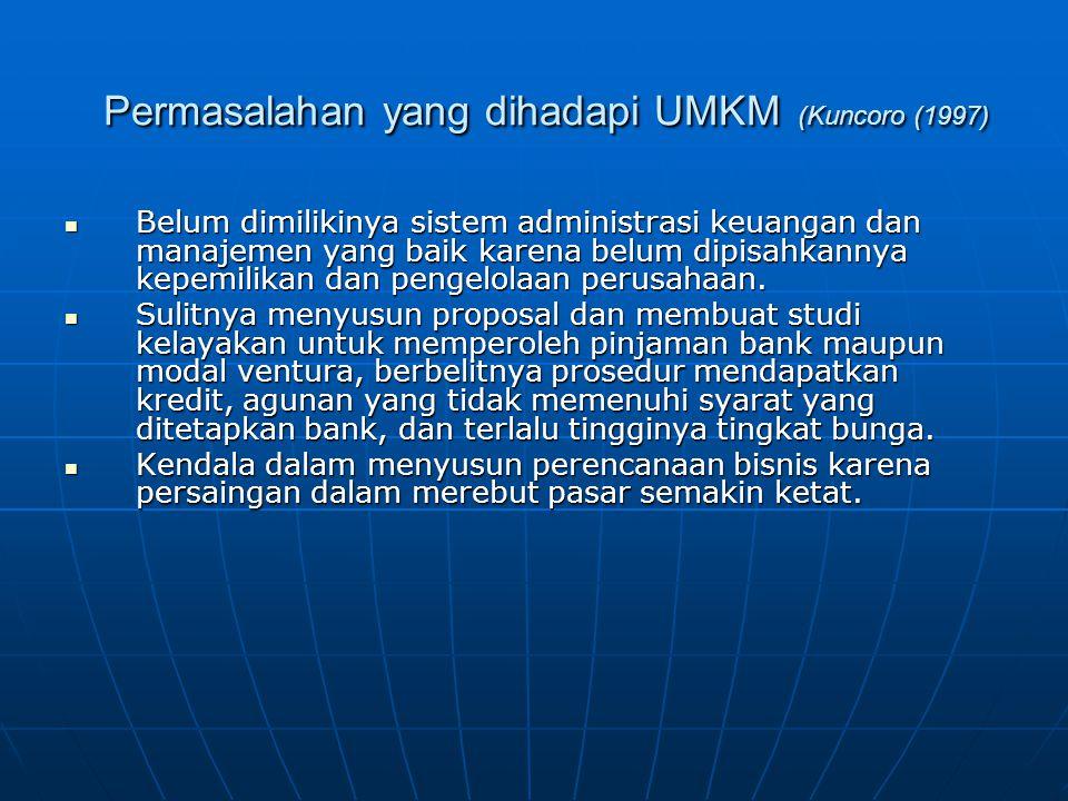 Permasalahan yang dihadapi UMKM (Kuncoro (1997)
