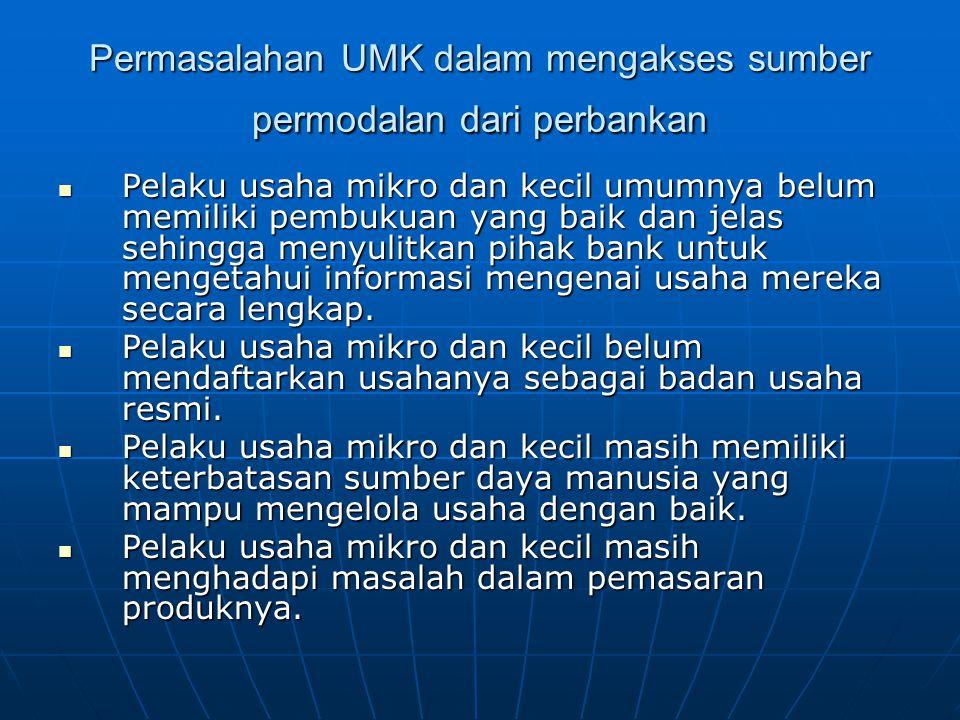 Permasalahan UMK dalam mengakses sumber permodalan dari perbankan