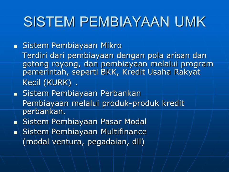 SISTEM PEMBIAYAAN UMK Sistem Pembiayaan Mikro