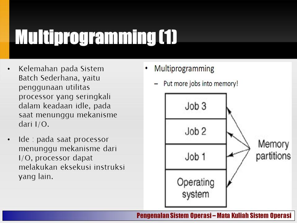 Multiprogramming (1)